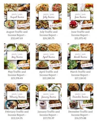 Food Blogger dengan Penghasilan Ratusan Juta Per Bulan [Case Study]