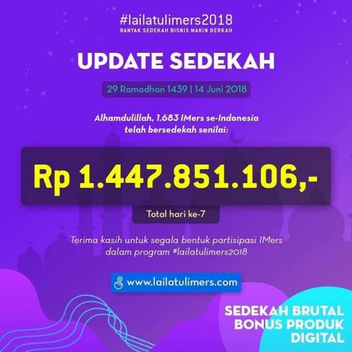 Lailatul Imers 2018: Sedekah Lebih dari 1 Milyar Rupiah